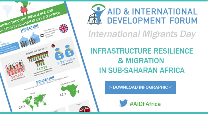 [infographic] Infrastructure Resilience: Migration in sub-Saharan Africa