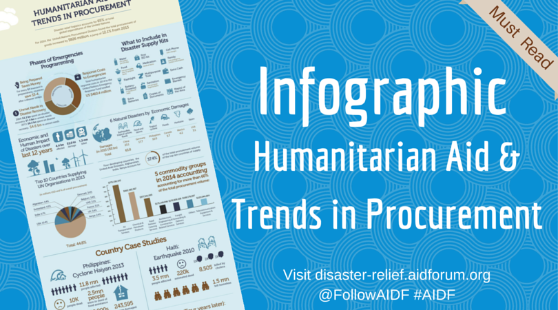 [Infographic] Humanitarian Aid and Trends in Procurement